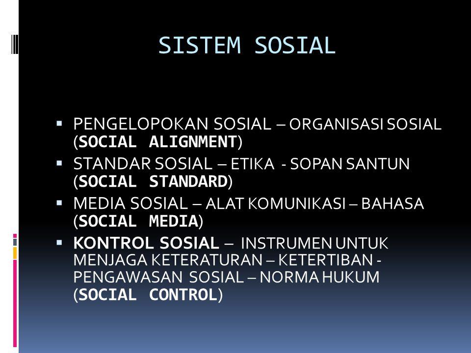 SISTEM SOSIAL PENGELOPOKAN SOSIAL – ORGANISASI SOSIAL (SOCIAL ALIGNMENT) STANDAR SOSIAL – ETIKA - SOPAN SANTUN (SOCIAL STANDARD)