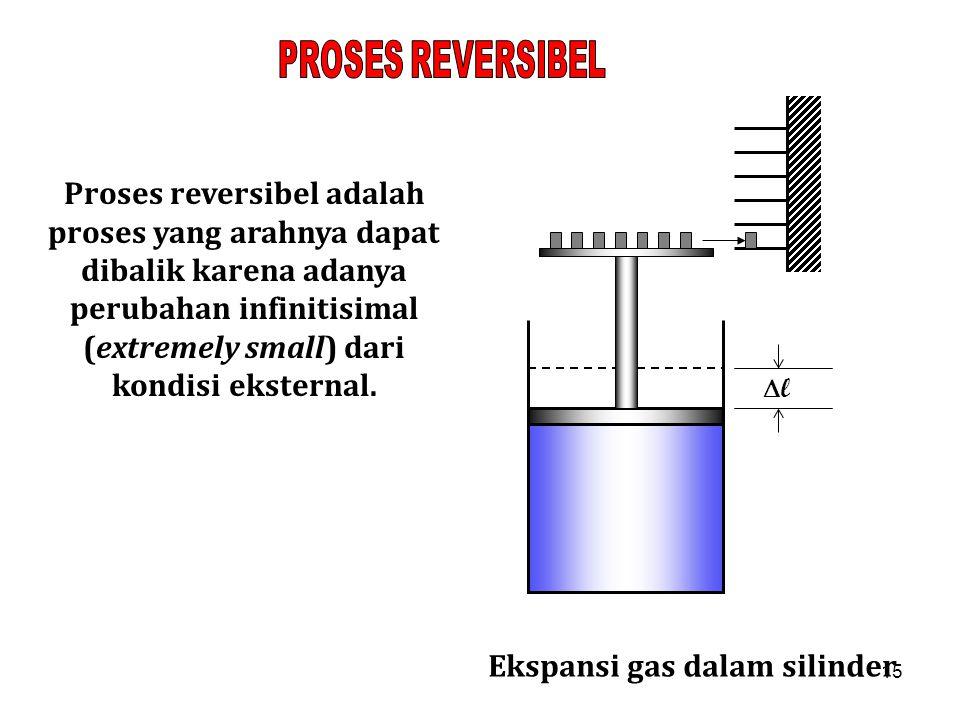 Ekspansi gas dalam silinder