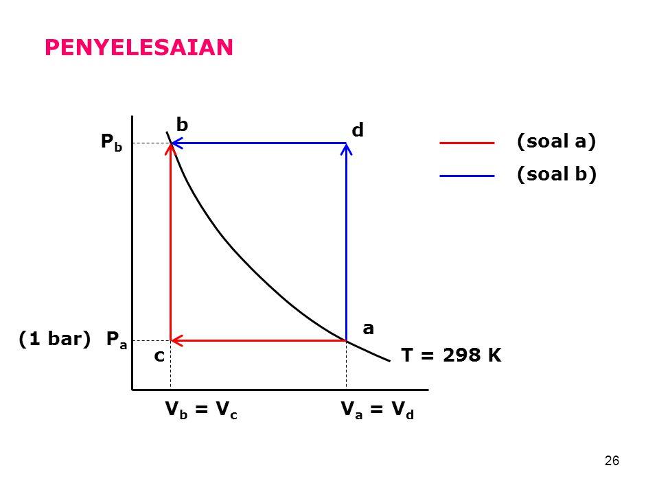 PENYELESAIAN Pa Pb Va = Vd Vb = Vc a b c d (soal a) (soal b) (1 bar)