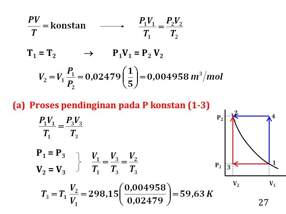 (a) Proses pendinginan pada P konstan (1-3)
