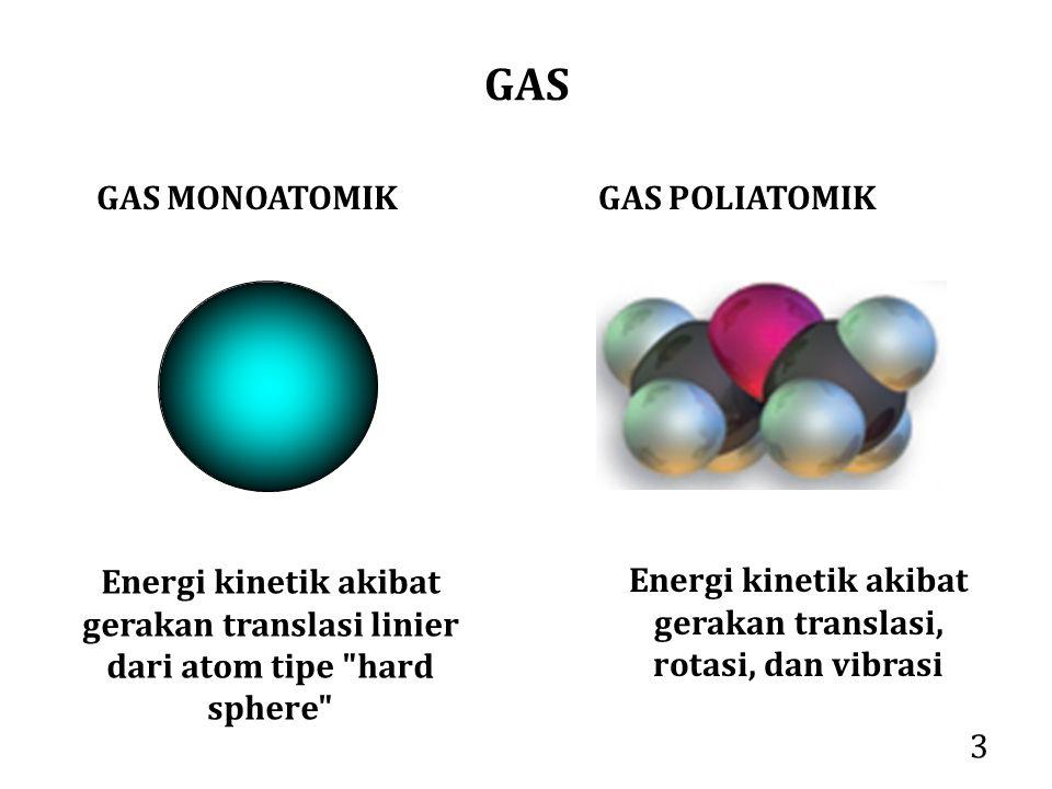Energi kinetik akibat gerakan translasi, rotasi, dan vibrasi
