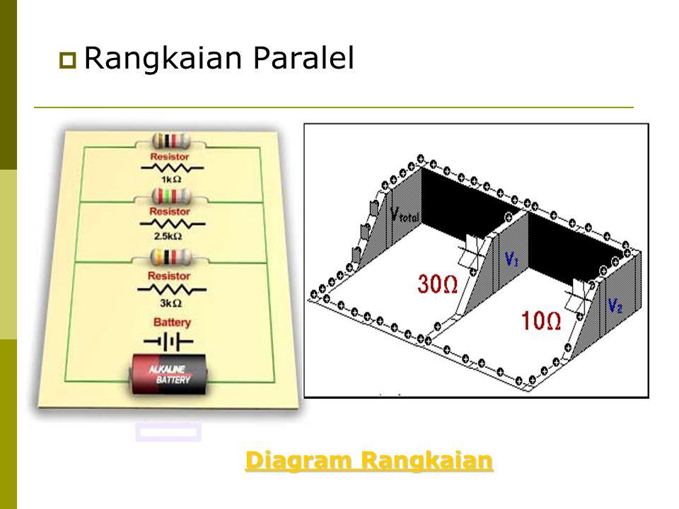 Rangkaian Paralel Diagram Rangkaian