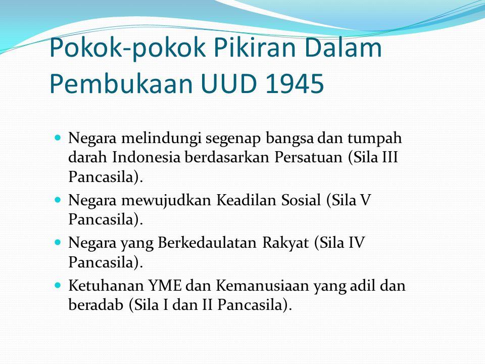Pokok-pokok Pikiran Dalam Pembukaan UUD 1945