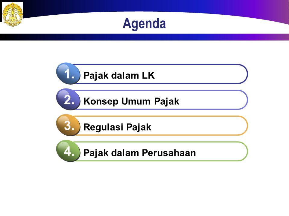 Agenda 1. 2. 3. 4. Pajak dalam LK Konsep Umum Pajak Regulasi Pajak