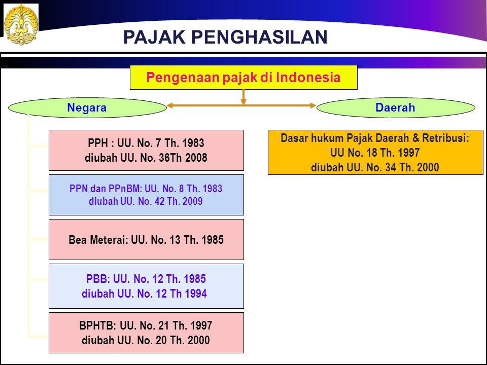 Pengenaan pajak di Indonesia Dasar hukum Pajak Daerah & Retribusi: