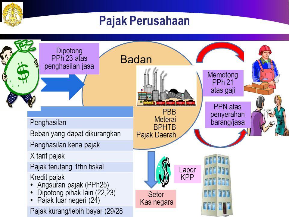 Pajak Perusahaan Badan Dipotong PPh 23 atas penghasilan jasa