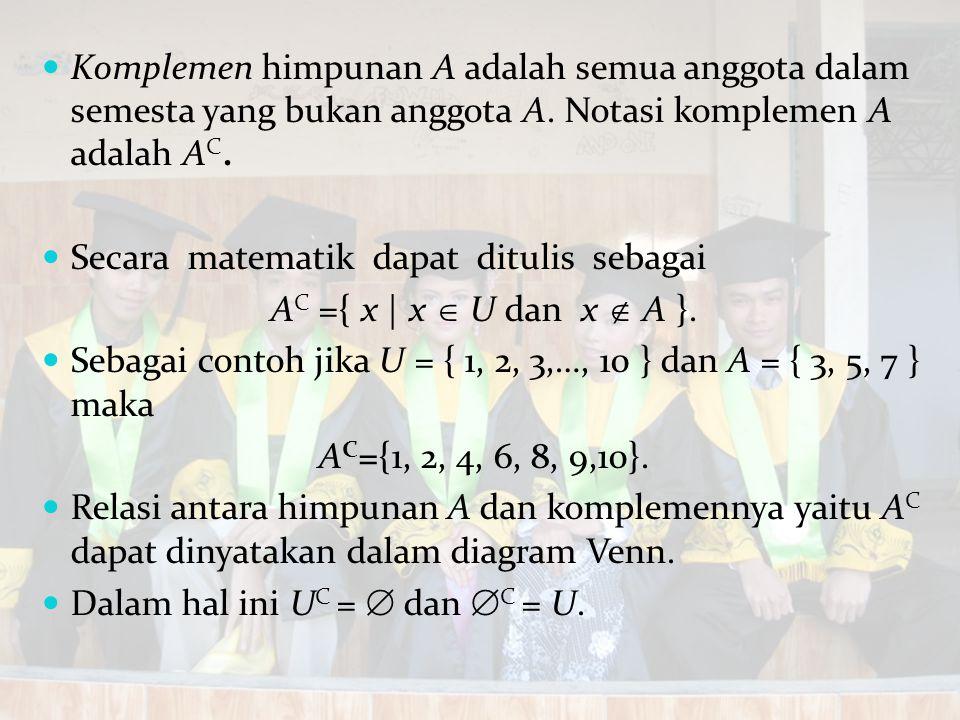 Komplemen himpunan A adalah semua anggota dalam semesta yang bukan anggota A. Notasi komplemen A adalah AC.