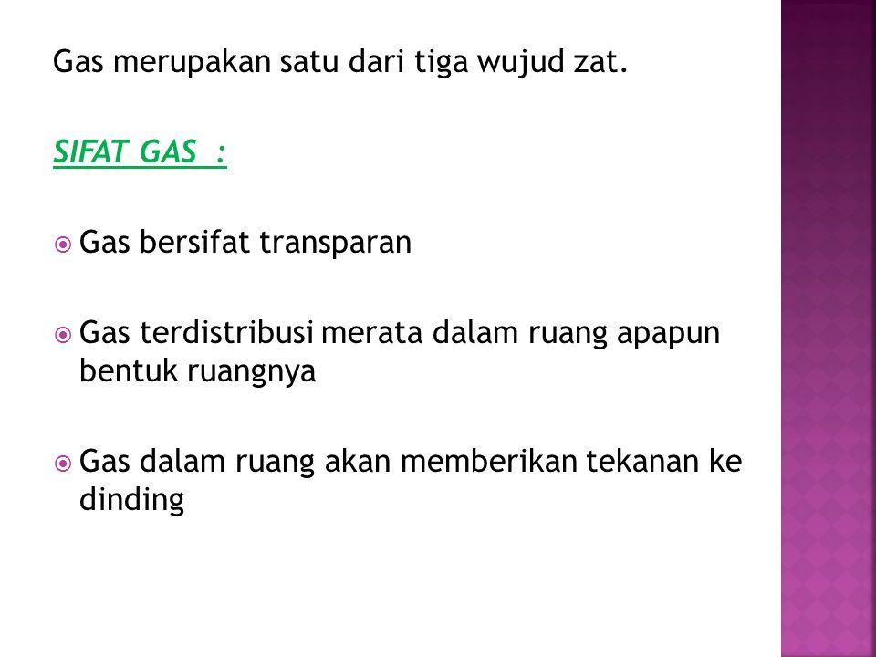Gas merupakan satu dari tiga wujud zat.