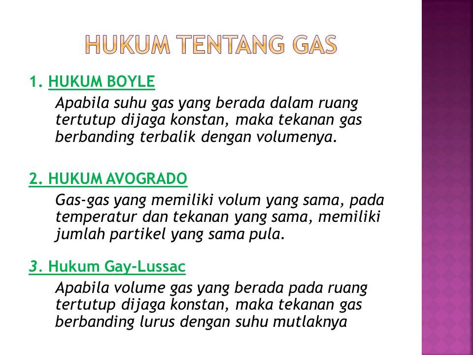 HUKUM TENTANG GAS