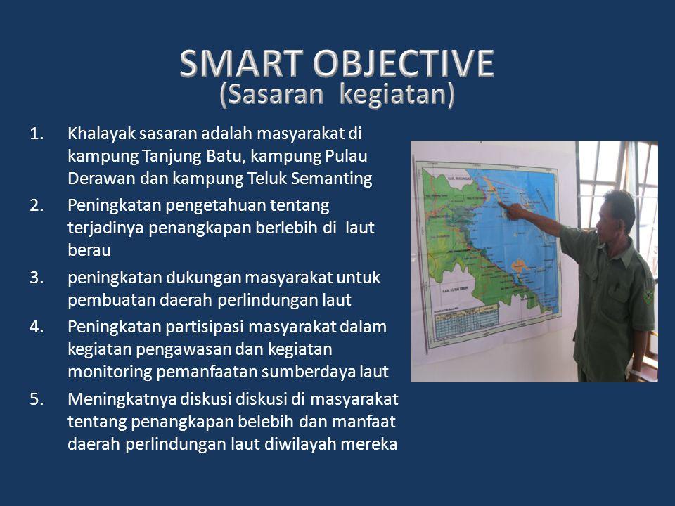 SMART OBJECTIVE (Sasaran kegiatan)