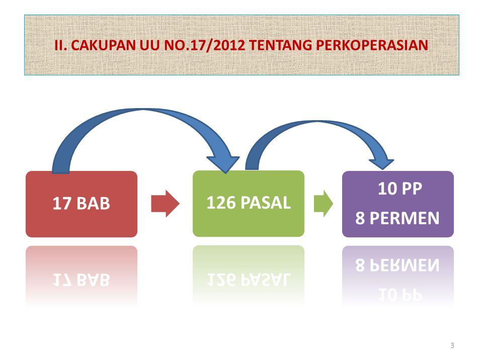 II. CAKUPAN UU NO.17/2012 TENTANG PERKOPERASIAN
