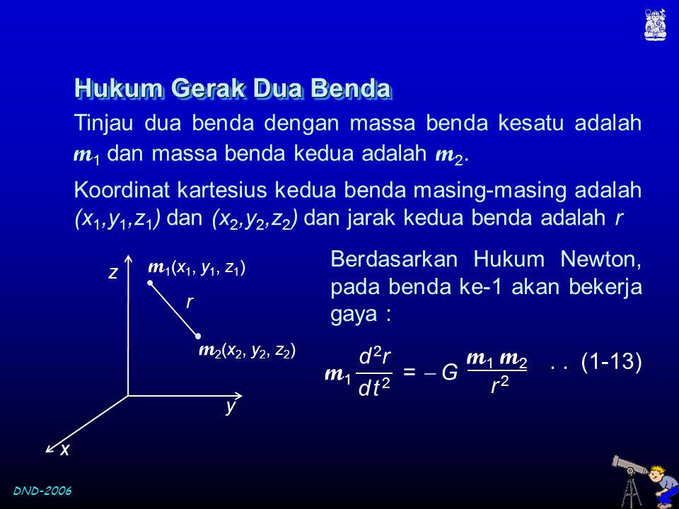 Hukum Gerak Dua Benda m1 m2 m1 =  G