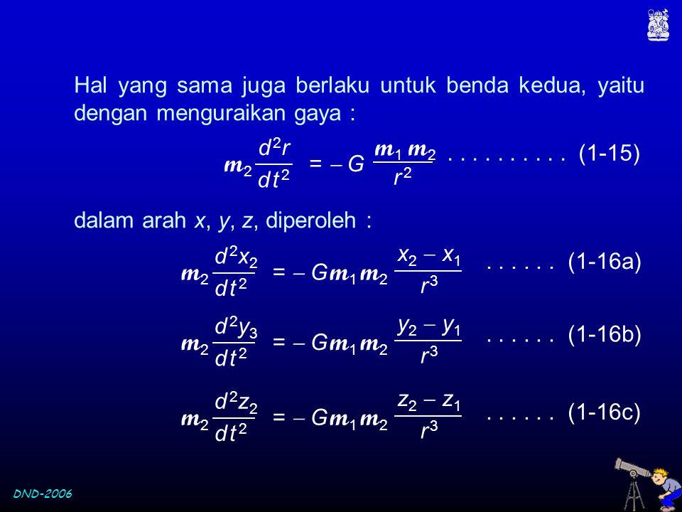 m1 m2 m2 =  G m2 =  G m1 m2 m2 =  G m1 m2 m2 =  G m1 m2