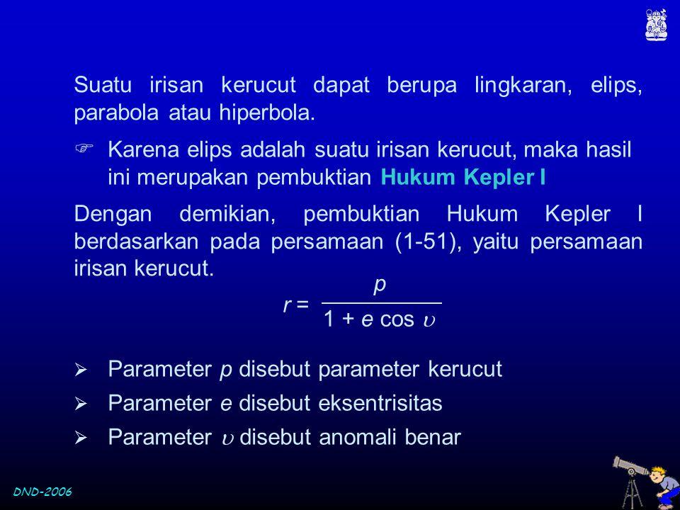 Suatu irisan kerucut dapat berupa lingkaran, elips, parabola atau hiperbola.