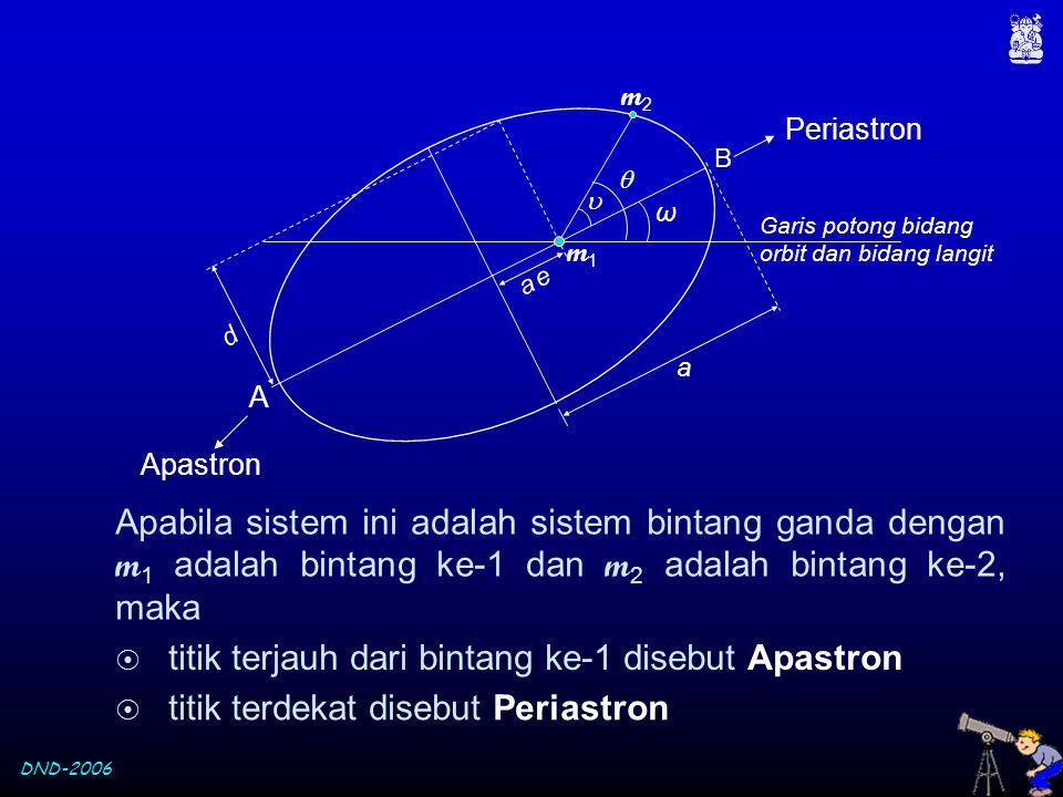 titik terjauh dari bintang ke-1 disebut Apastron