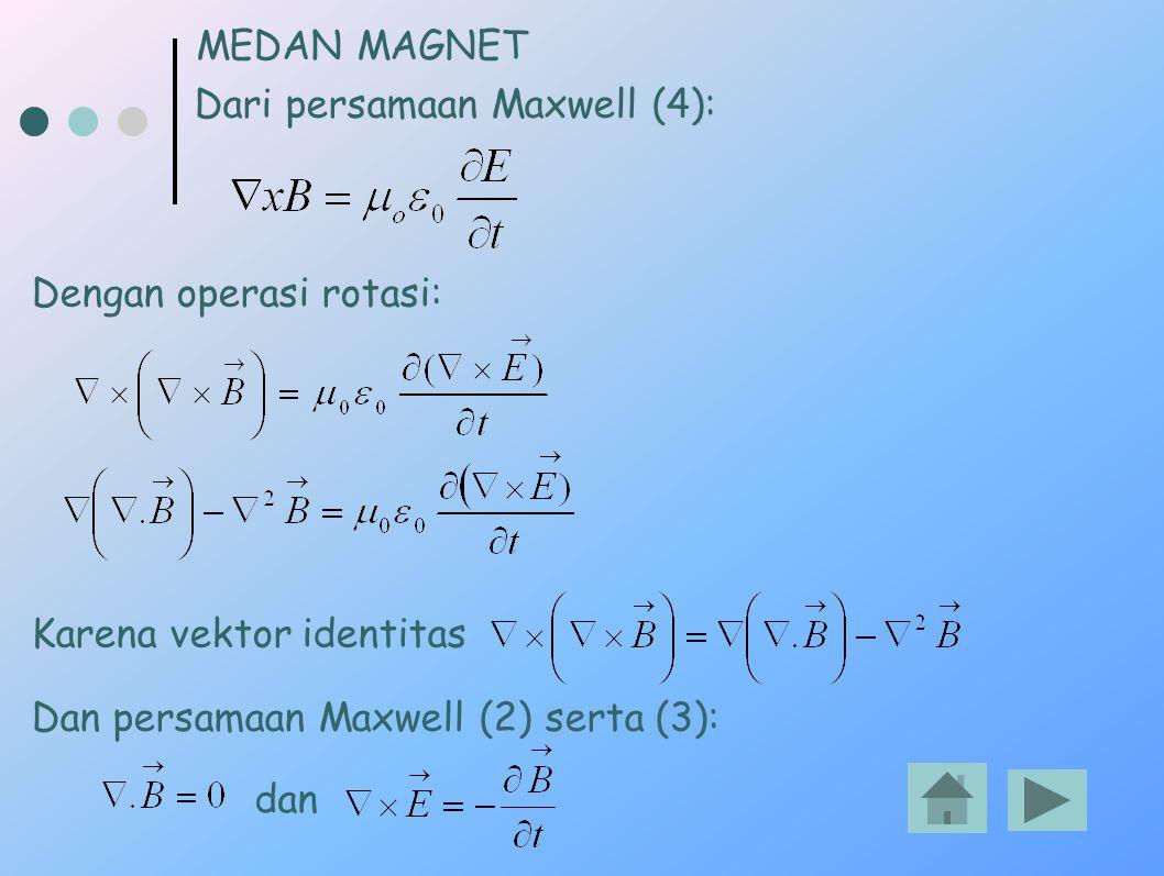 MEDAN MAGNET Dari persamaan Maxwell (4): Dengan operasi rotasi: Karena vektor identitas. Dan persamaan Maxwell (2) serta (3):