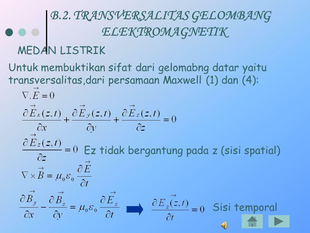 B.2. TRANSVERSALITAS GELOMBANG ELEKTROMAGNETIK