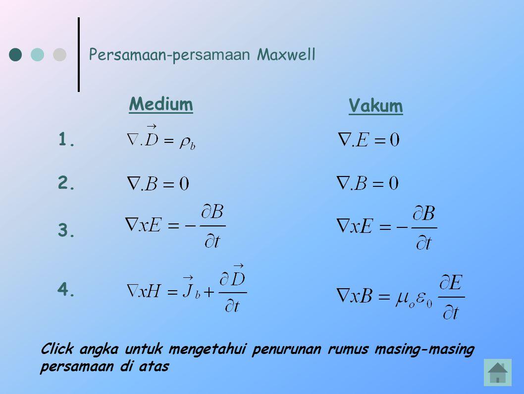 Medium Vakum 1. 2. 3. 4. Persamaan-persamaan Maxwell