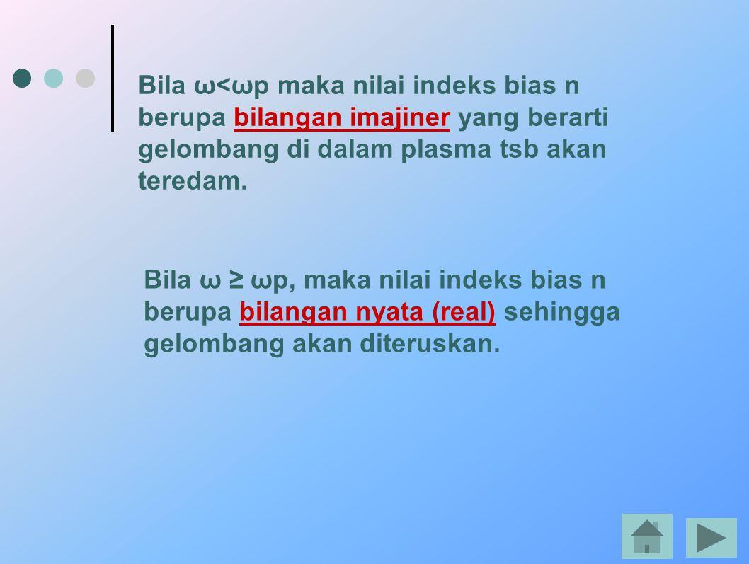 Bila ω<ωp maka nilai indeks bias n berupa bilangan imajiner yang berarti gelombang di dalam plasma tsb akan teredam.