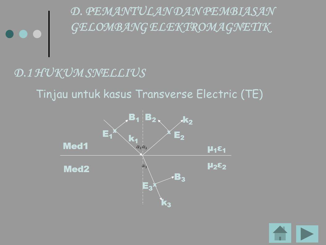D. PEMANTULAN DAN PEMBIASAN GELOMBANG ELEKTROMAGNETIK