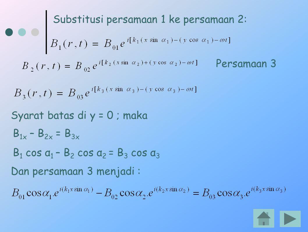 Substitusi persamaan 1 ke persamaan 2: