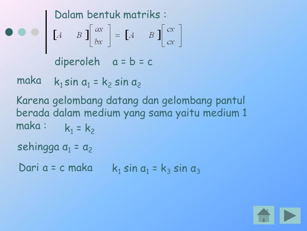 Dalam bentuk matriks : diperoleh. a = b = c. maka. k1 sin α1 = k2 sin α2. Karena gelombang datang dan gelombang pantul.