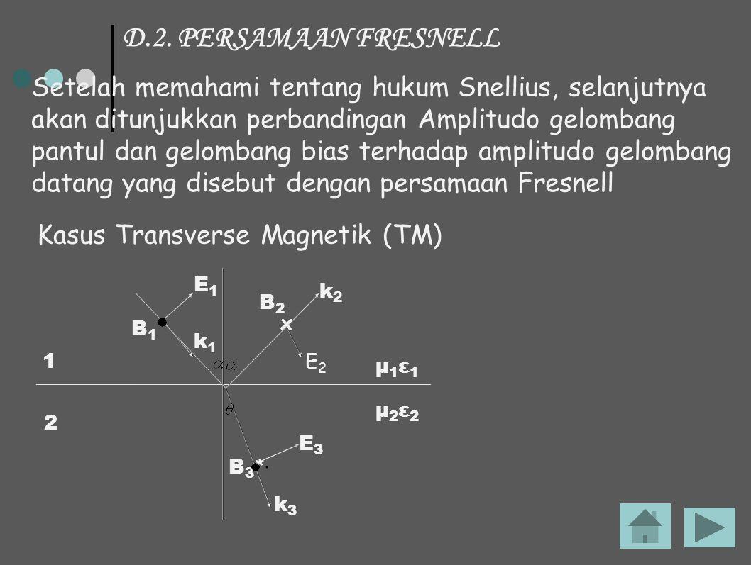 D.2. PERSAMAAN FRESNELL Setelah memahami tentang hukum Snellius, selanjutnya. akan ditunjukkan perbandingan Amplitudo gelombang.