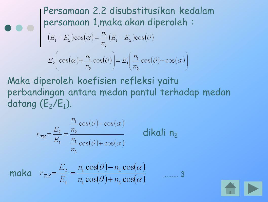 Persamaan 2.2 disubstitusikan kedalam