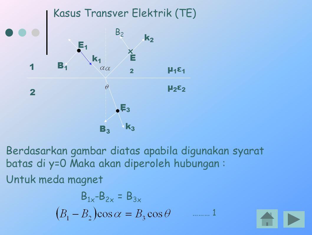 Kasus Transver Elektrik (TE)