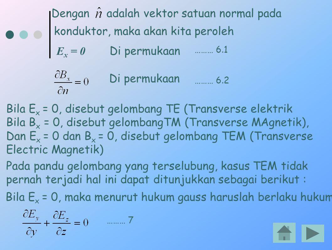 adalah vektor satuan normal pada