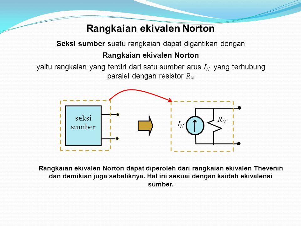 Rangkaian ekivalen Norton Rangkaian ekivalen Norton
