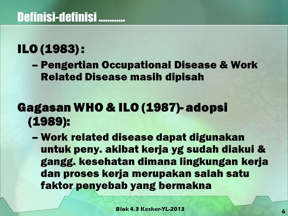 Definisi-definisi …………