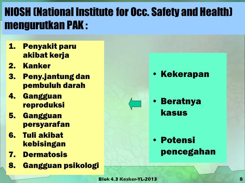 NIOSH (National Institute for Occ. Safety and Health) mengurutkan PAK :
