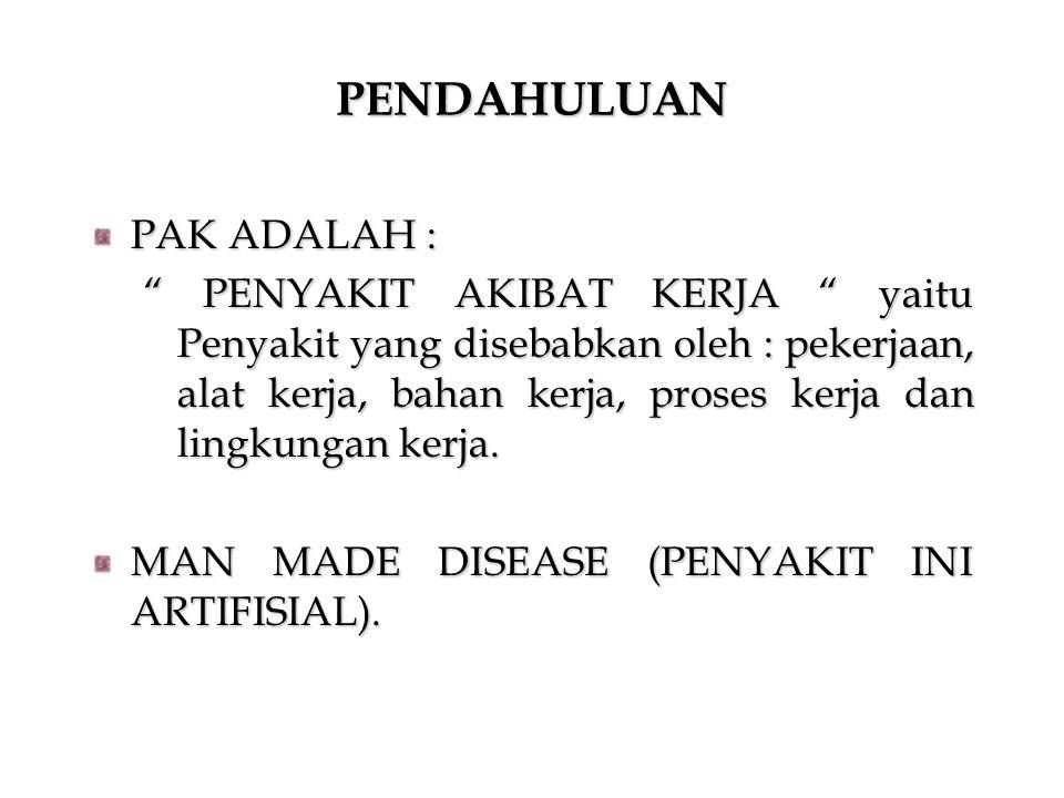 PENDAHULUAN PAK ADALAH :
