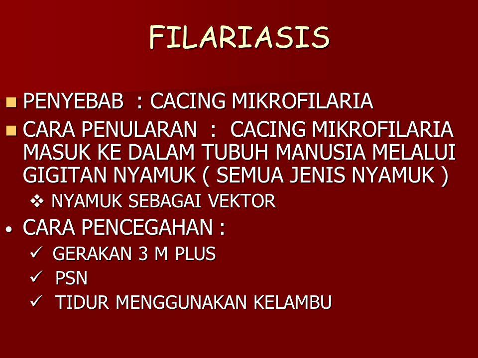 FILARIASIS PENYEBAB : CACING MIKROFILARIA