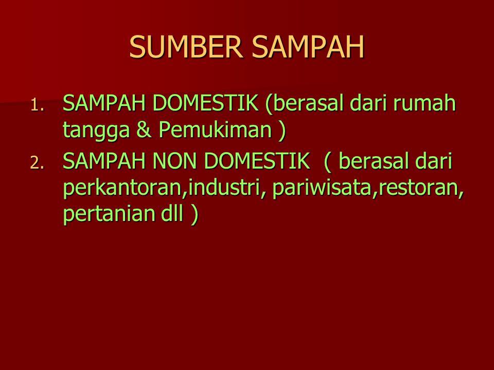 SUMBER SAMPAH SAMPAH DOMESTIK (berasal dari rumah tangga & Pemukiman )