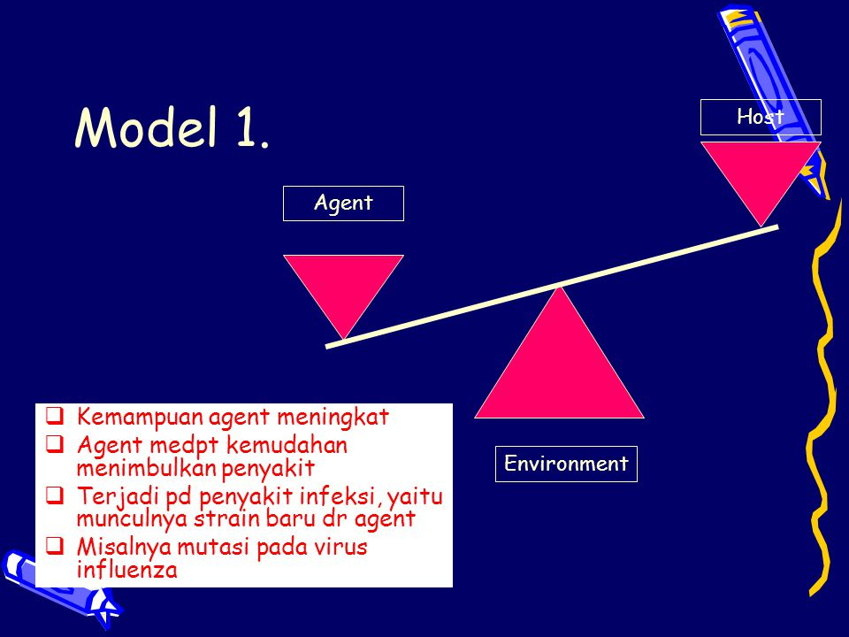 Model 1. Kemampuan agent meningkat