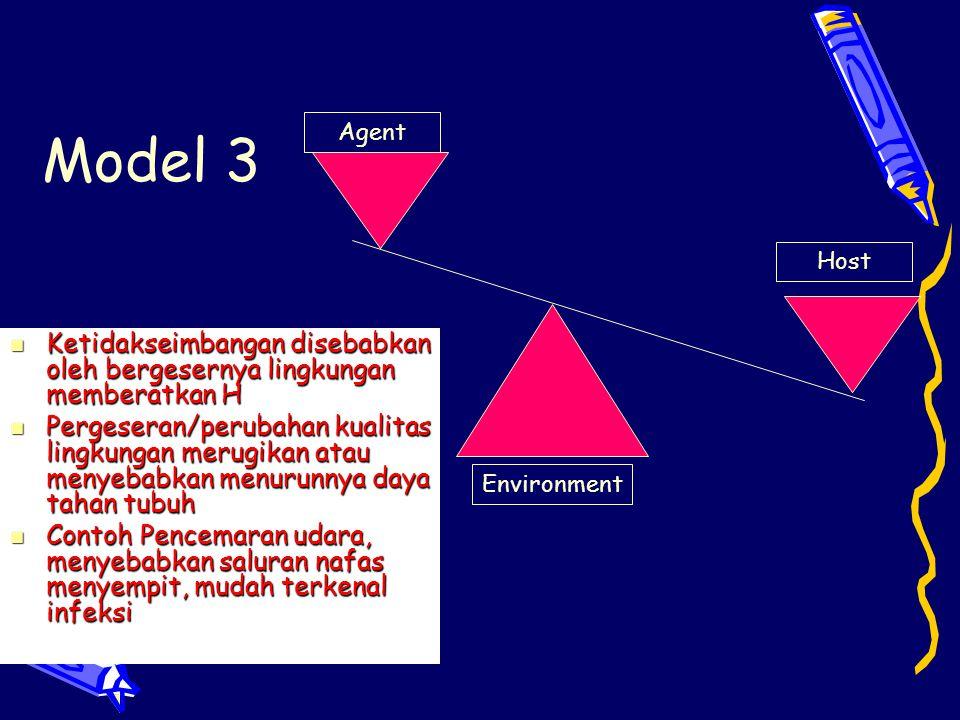 Model 3 Agent. Host. Ketidakseimbangan disebabkan oleh bergesernya lingkungan memberatkan H.