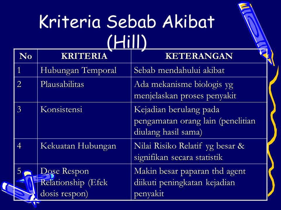Kriteria Sebab Akibat (Hill)