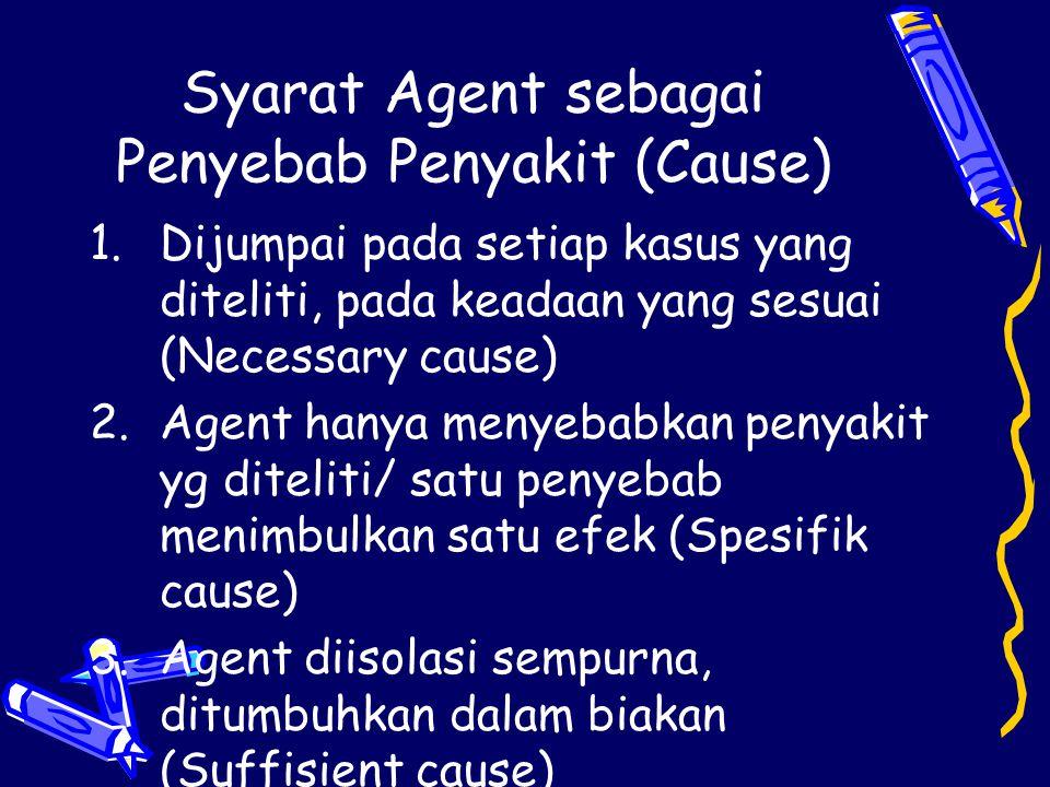 Syarat Agent sebagai Penyebab Penyakit (Cause)