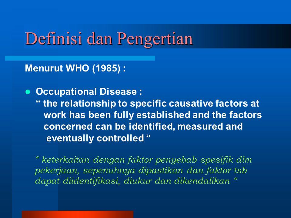 Definisi dan Pengertian
