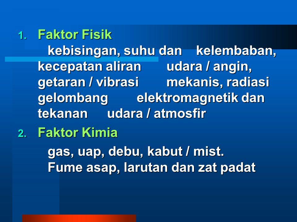 Faktor Fisik. kebisingan, suhu dan. kelembaban, kecepatan aliran