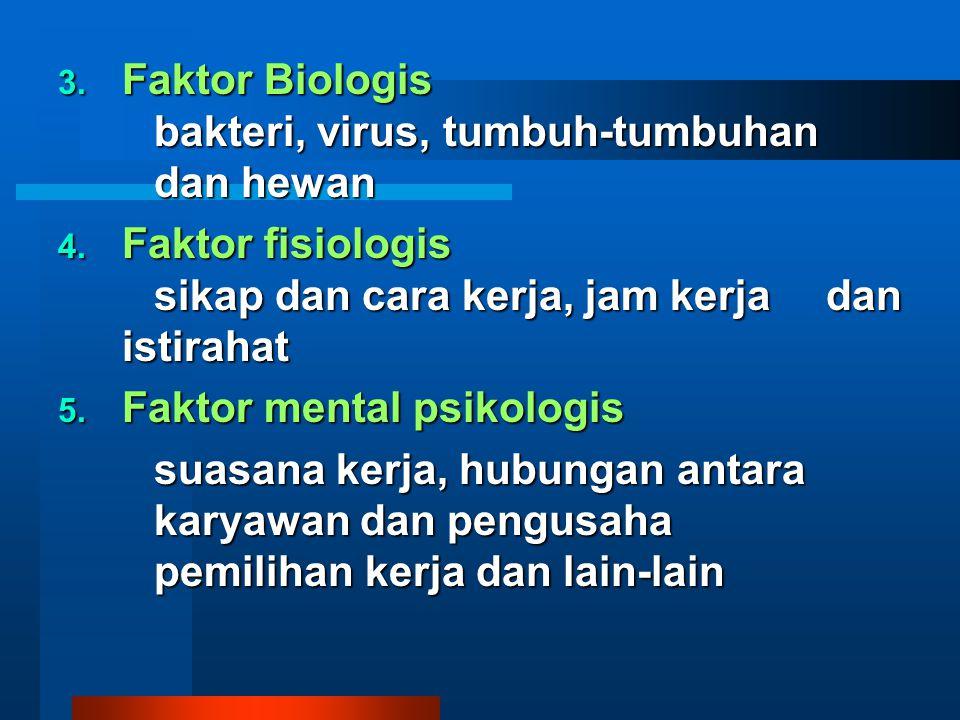 Faktor Biologis bakteri, virus, tumbuh-tumbuhan dan hewan