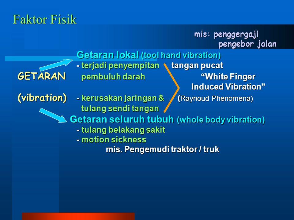 Faktor Fisik GETARAN pembuluh darah White Finger