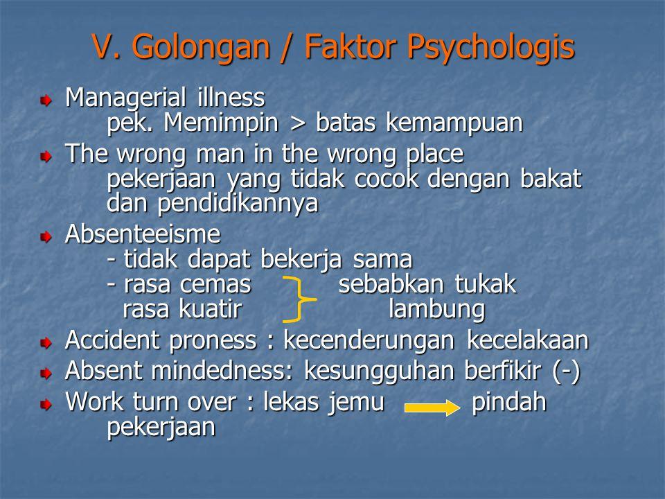 V. Golongan / Faktor Psychologis