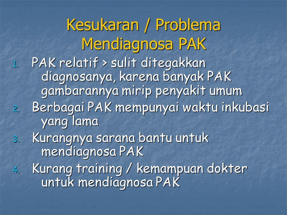 Kesukaran / Problema Mendiagnosa PAK