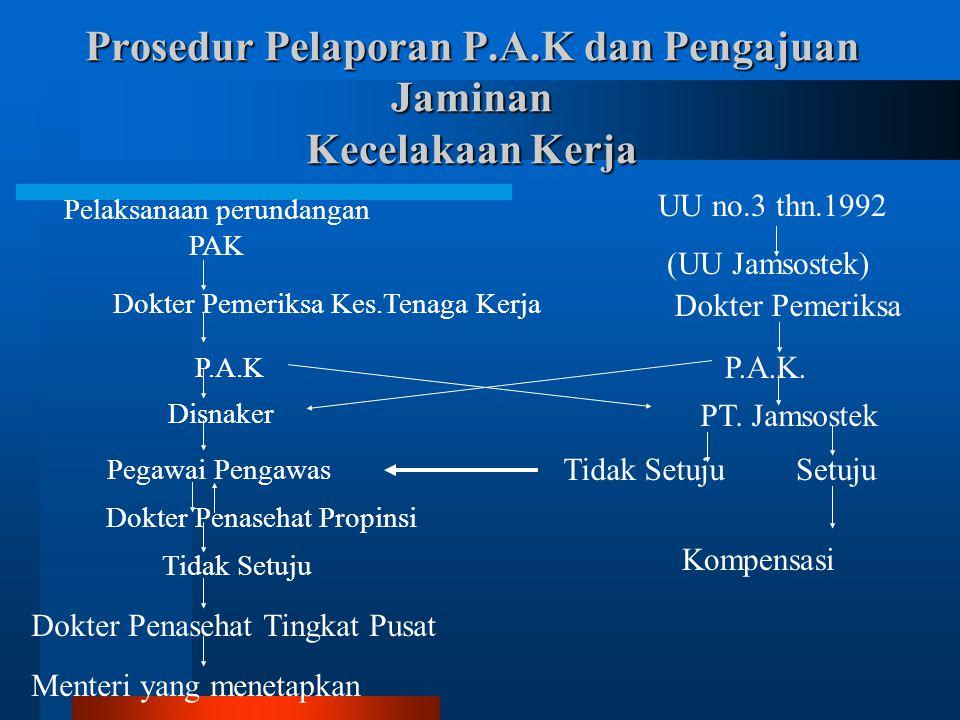 Prosedur Pelaporan P.A.K dan Pengajuan Jaminan Kecelakaan Kerja