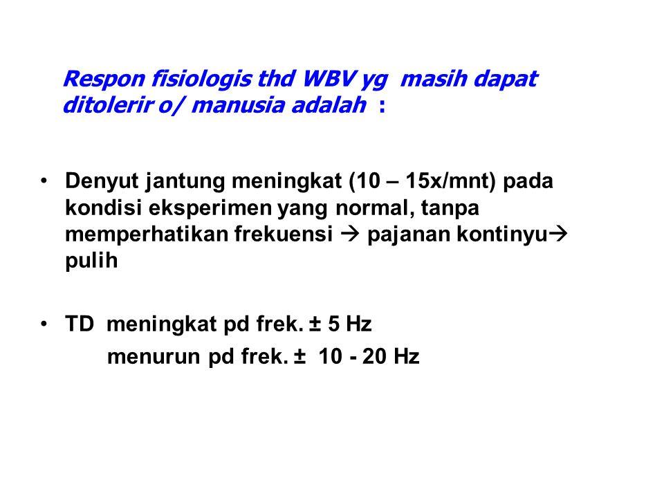 Respon fisiologis thd WBV yg masih dapat ditolerir o/ manusia adalah :