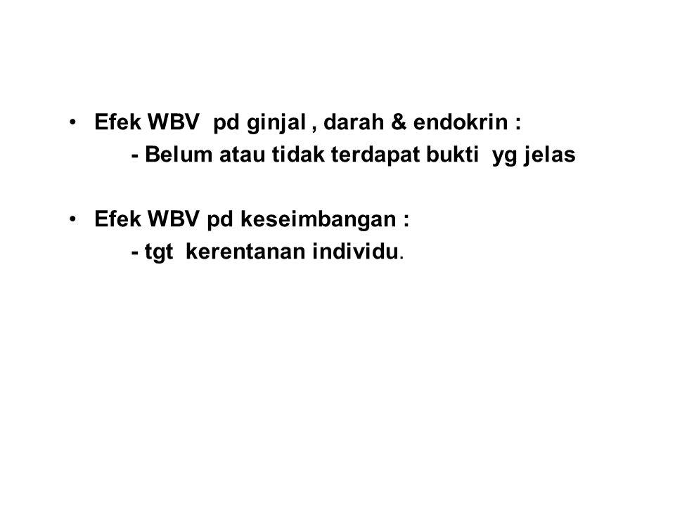 Efek WBV pd ginjal , darah & endokrin :