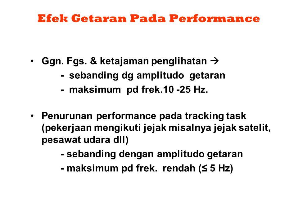 Efek Getaran Pada Performance